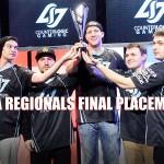 Halo NA Regional Tournament- Final Placings