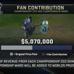 League of Legends Worlds Prize Pool Over $5 Million