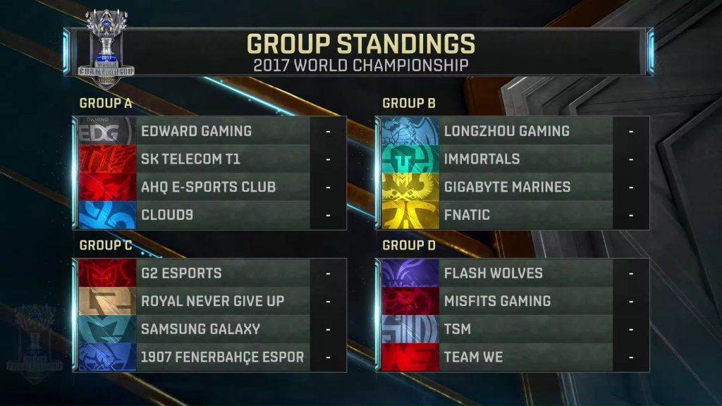 Picture of the final Worlds Groups